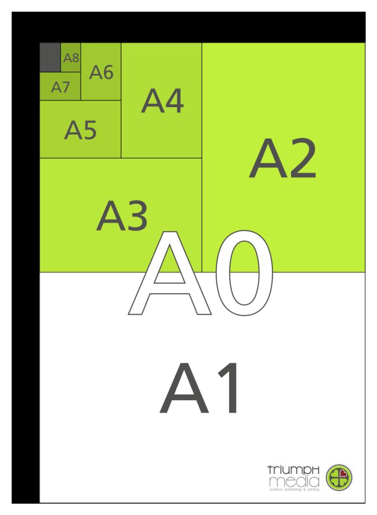 Форматы бумаги А0 А1 А2 А3 А4 А5 А6 А7 А8